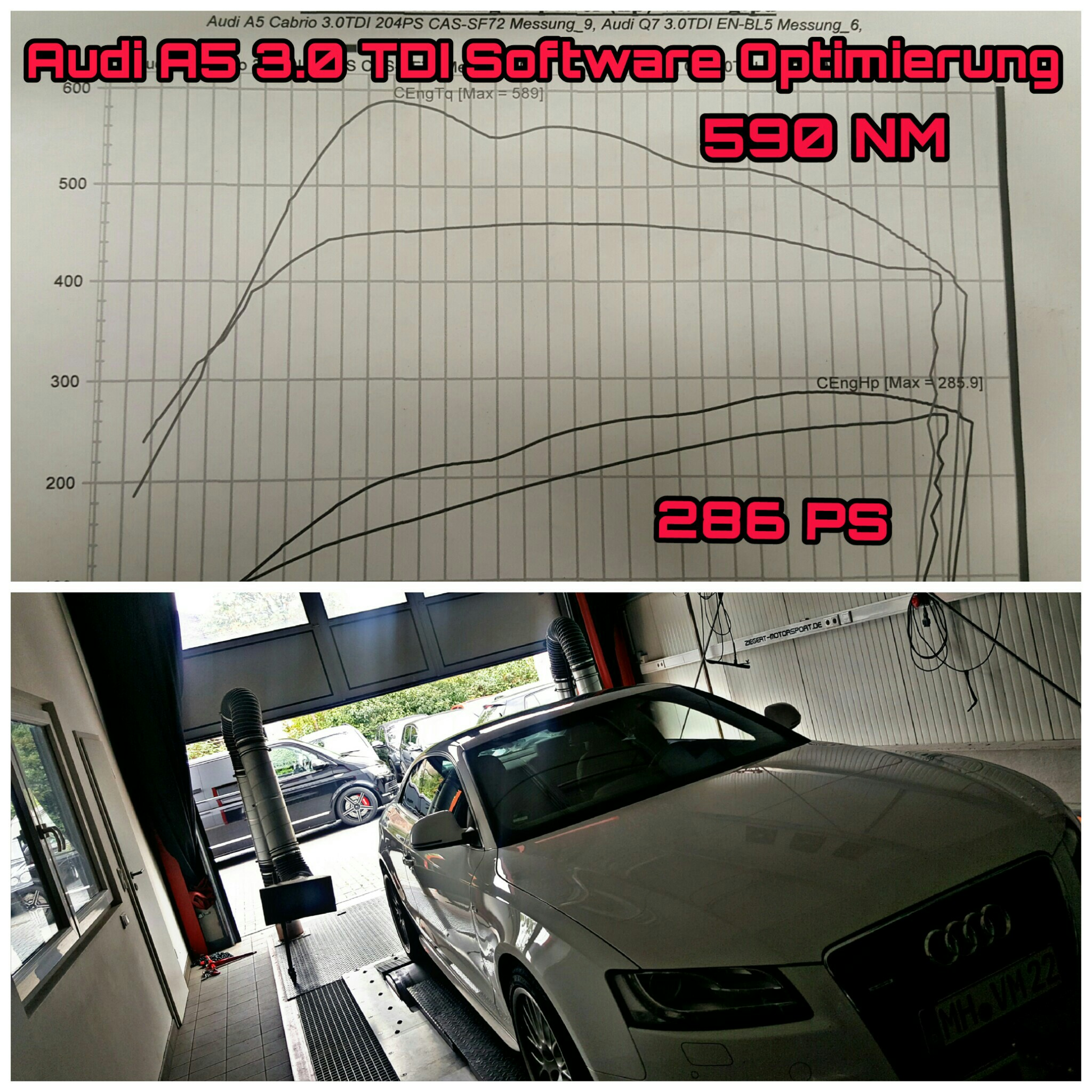 audi a5 3 0 tdi chiptuning 286 ps hdh concepts. Black Bedroom Furniture Sets. Home Design Ideas
